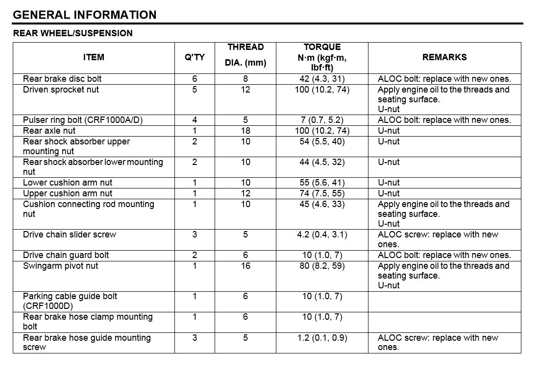 nut n bolt Torque Settings - Honda CRF1000L Africa Twin Forum